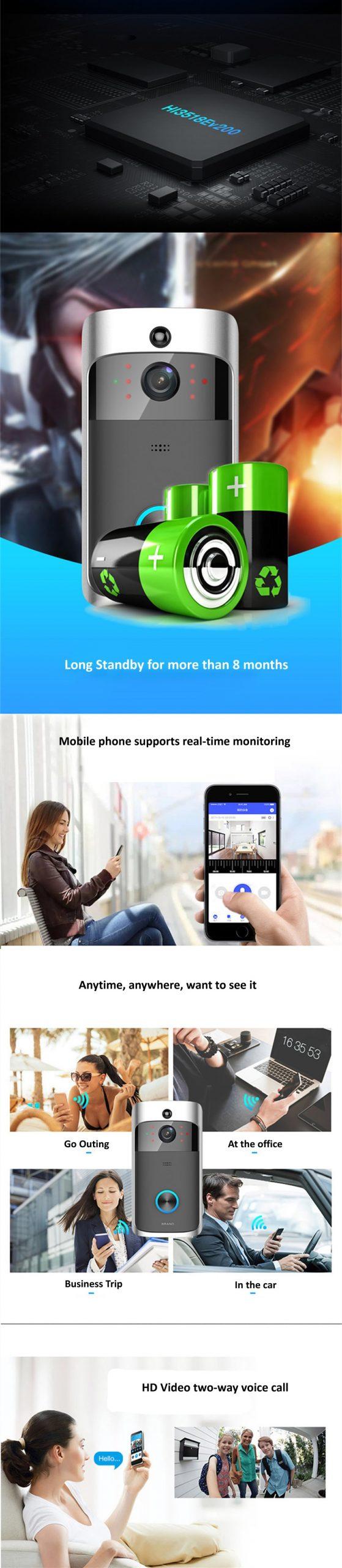 Smart Wireless Video Doorbell