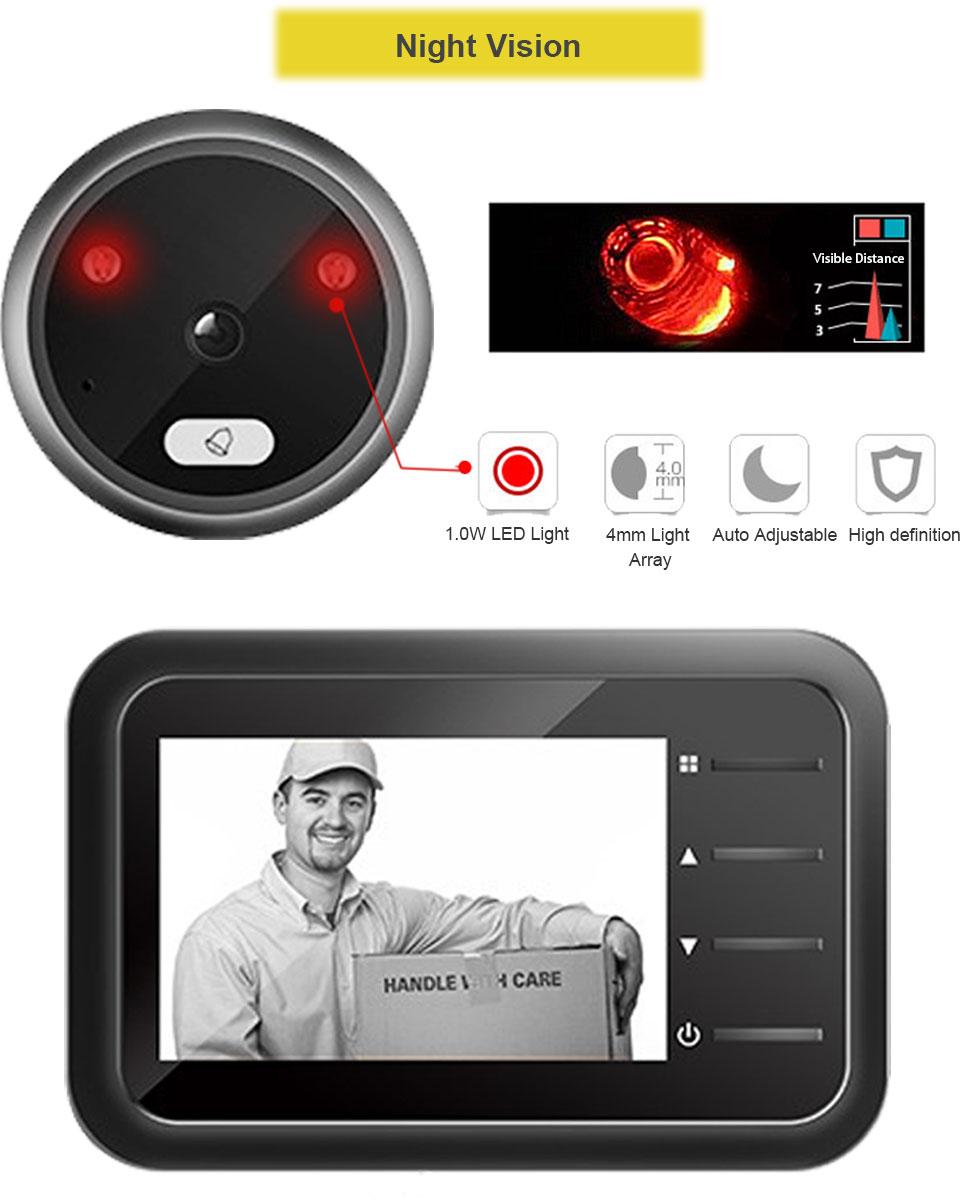 Peephole WiFi Video Doorbell
